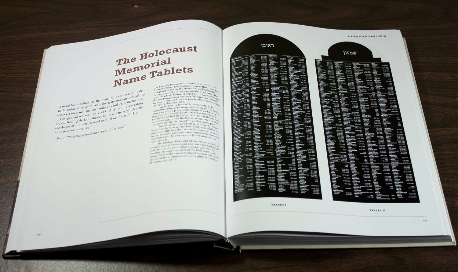 The Holocaust Memorial Tablets